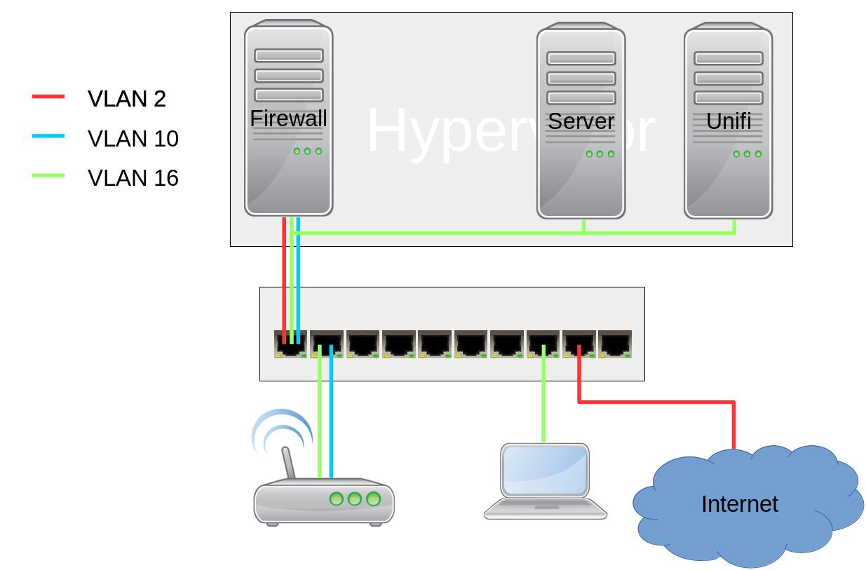 Unifi-WLAN-Lösung für linuxmuster net — linuxmuster net 6 2 0
